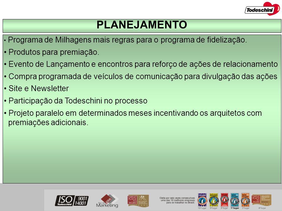 PLANEJAMENTO Programa de Milhagens mais regras para o programa de fidelização. Produtos para premiação. Evento de Lançamento e encontros para reforço
