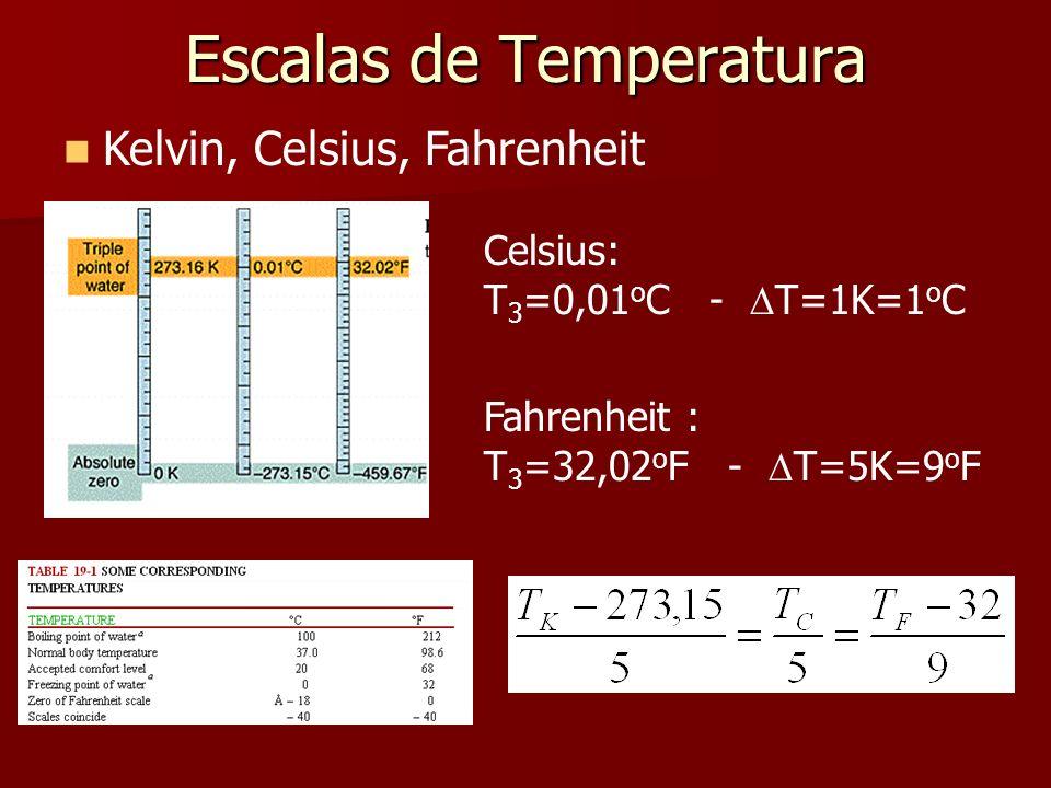 Escalas de Temperatura Kelvin, Celsius, Fahrenheit Celsius: T 3 =0,01 o C - T=1K=1 o C Fahrenheit : T 3 =32,02 o F - T=5K=9 o F
