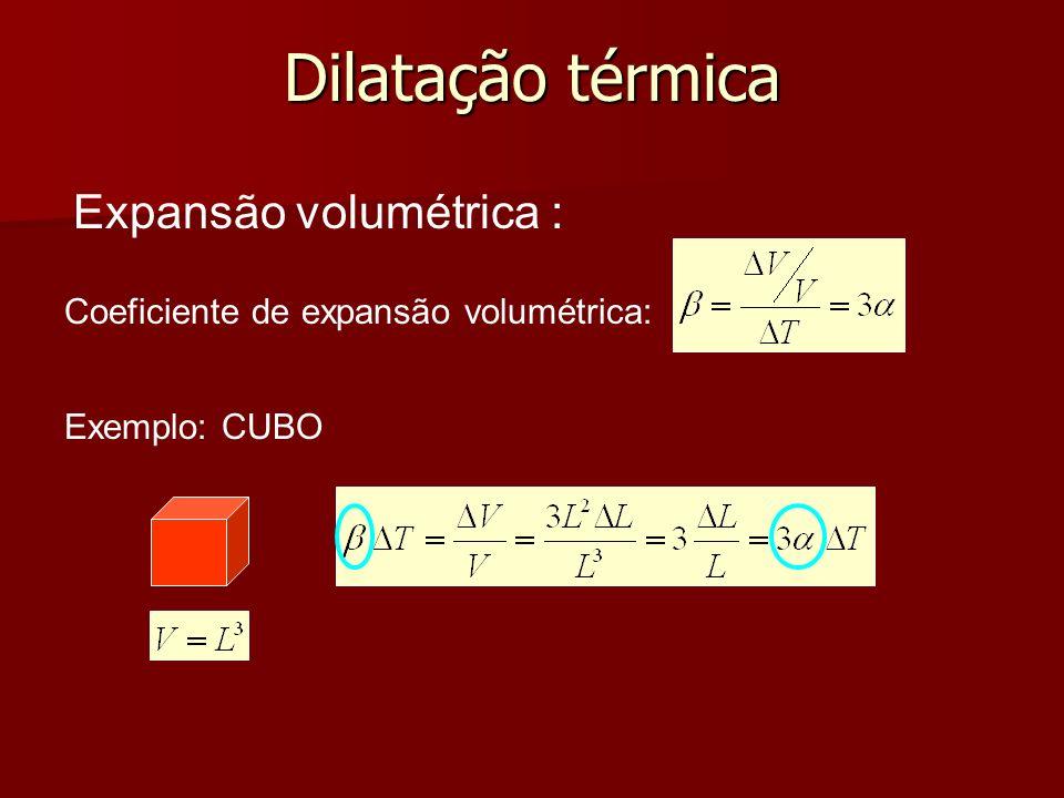 Dilatação térmica Expansão volumétrica : Coeficiente de expansão volumétrica: Exemplo: CUBO
