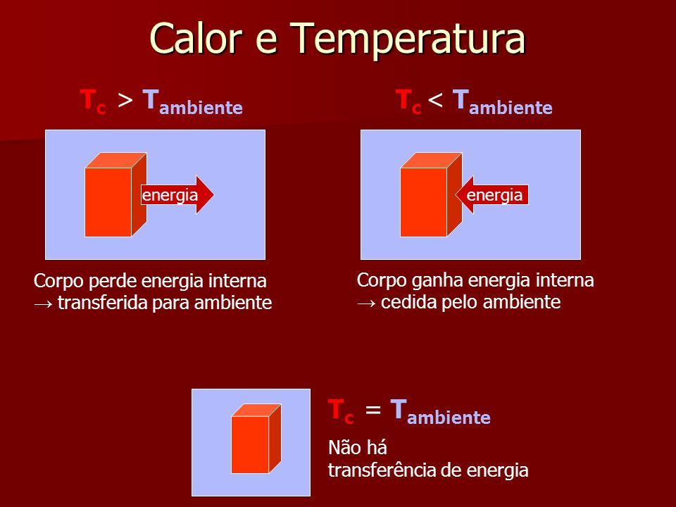 Calor e Temperatura T c > T ambiente energia Corpo perde energia interna transferida para ambiente T c < T ambiente energia Corpo ganha energia intern