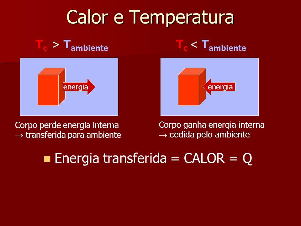 Calor e Temperatura Energia transferida = CALOR = Q T c > T ambiente energia Corpo perde energia interna transferida para ambiente T c < T ambiente en
