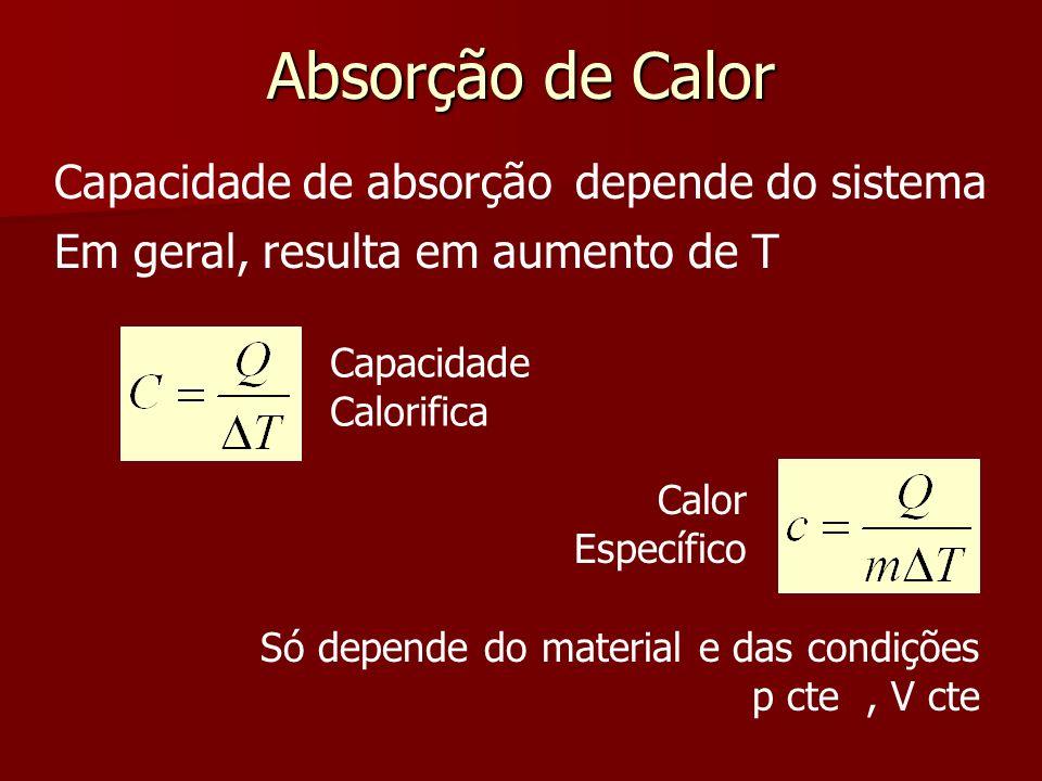 Absorção de Calor Capacidade de absorçãodepende do sistema Em geral, resulta em aumento de T Capacidade Calorifica Calor Específico Só depende do mate