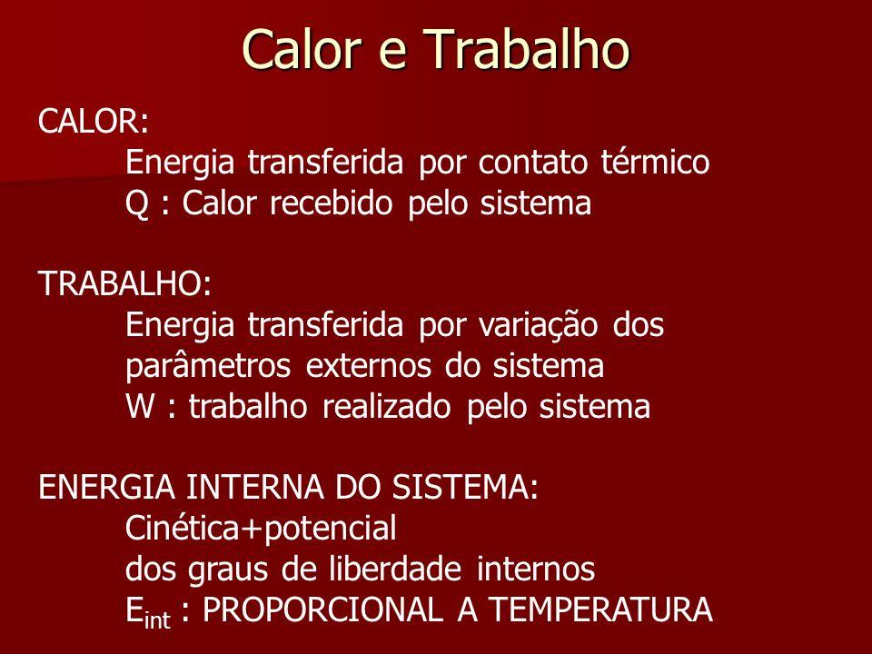 Calor e Trabalho CALOR: Energia transferida por contato térmico Q : Calor recebido pelo sistema TRABALHO: Energia transferida por variação dos parâmet