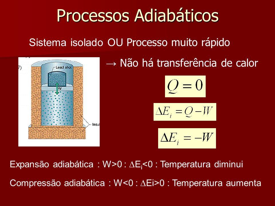 Processos Adiabáticos Sistema isolado OU Processo muito rápido Expansão adiabática : W>0 : E i <0 : Temperatura diminui Não há transferência de calor