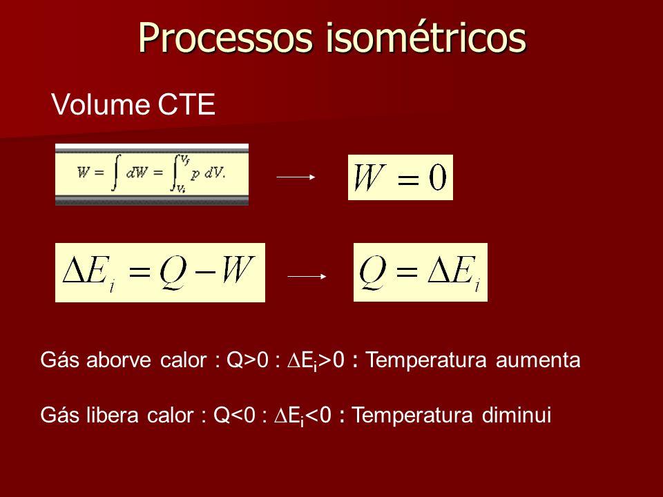 Processos isométricos Volume CTE Gás aborve calor : Q>0 : E i >0 : Temperatura aumenta Gás libera calor : Q<0 : E i <0 : Temperatura diminui