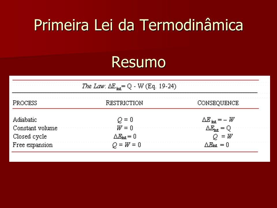 Primeira Lei da Termodinâmica Resumo