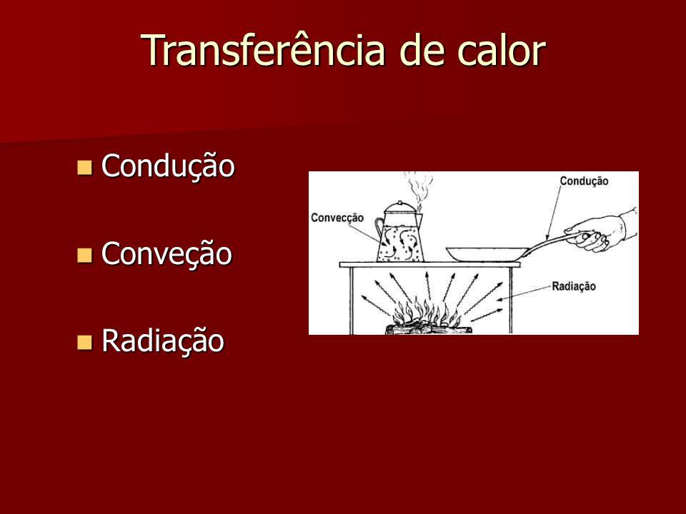 Transferência de calor Condução Condução Conveção Conveção Radiação Radiação