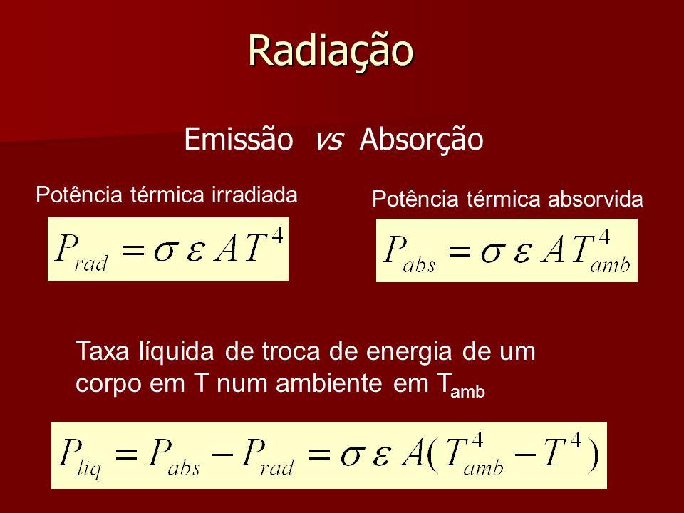 Radiação Potência térmica irradiada Potência térmica absorvida Taxa líquida de troca de energia de um corpo em T num ambiente em T amb Emissão vs Abso