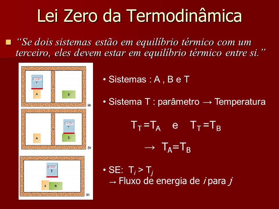 Medida da Temperatura Propriedades físicas que dependem de T: Propriedades físicas que dependem de T: Pressão de gases Volume de gases e líquidos Dimensões de sólidos Resistência elétrica...