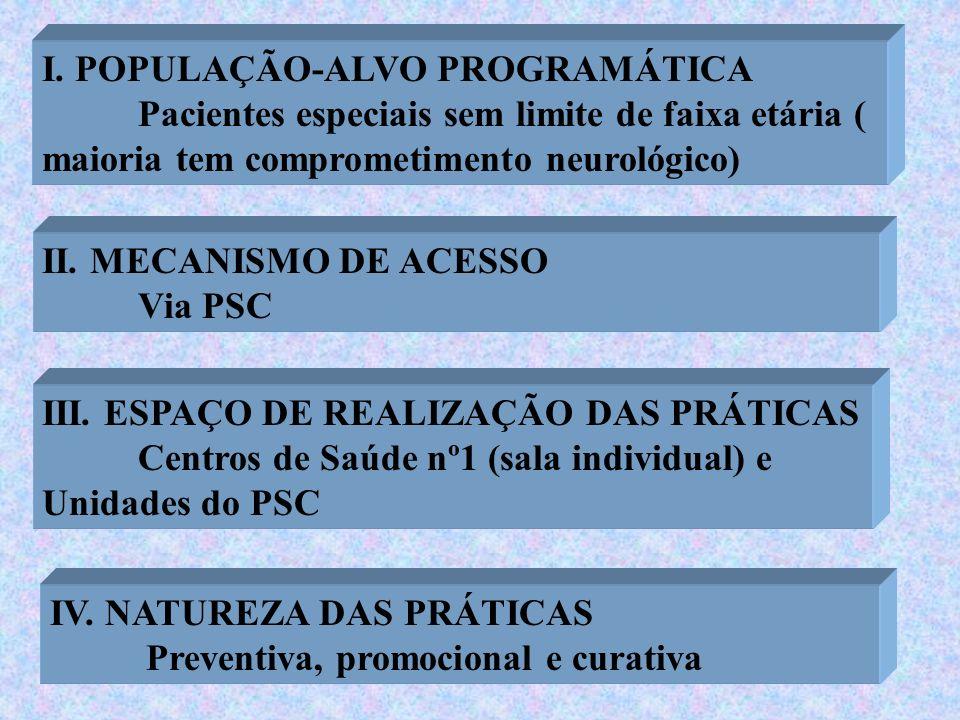 I. POPULAÇÃO-ALVO PROGRAMÁTICA Pacientes especiais sem limite de faixa etária ( maioria tem comprometimento neurológico) II. MECANISMO DE ACESSO Via P