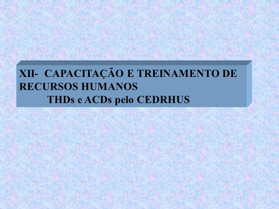 XII- CAPACITAÇÃO E TREINAMENTO DE RECURSOS HUMANOS THDs e ACDs pelo CEDRHUS