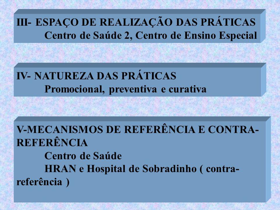 III- ESPAÇO DE REALIZAÇÃO DAS PRÁTICAS Centro de Saúde 2, Centro de Ensino Especial IV- NATUREZA DAS PRÁTICAS Promocional, preventiva e curativa V-MEC