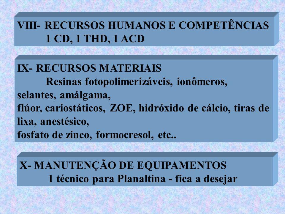 VIII- RECURSOS HUMANOS E COMPETÊNCIAS 1 CD, 1 THD, 1 ACD IX- RECURSOS MATERIAIS Resinas fotopolimerizáveis, ionômeros, selantes, amálgama, flúor, cari