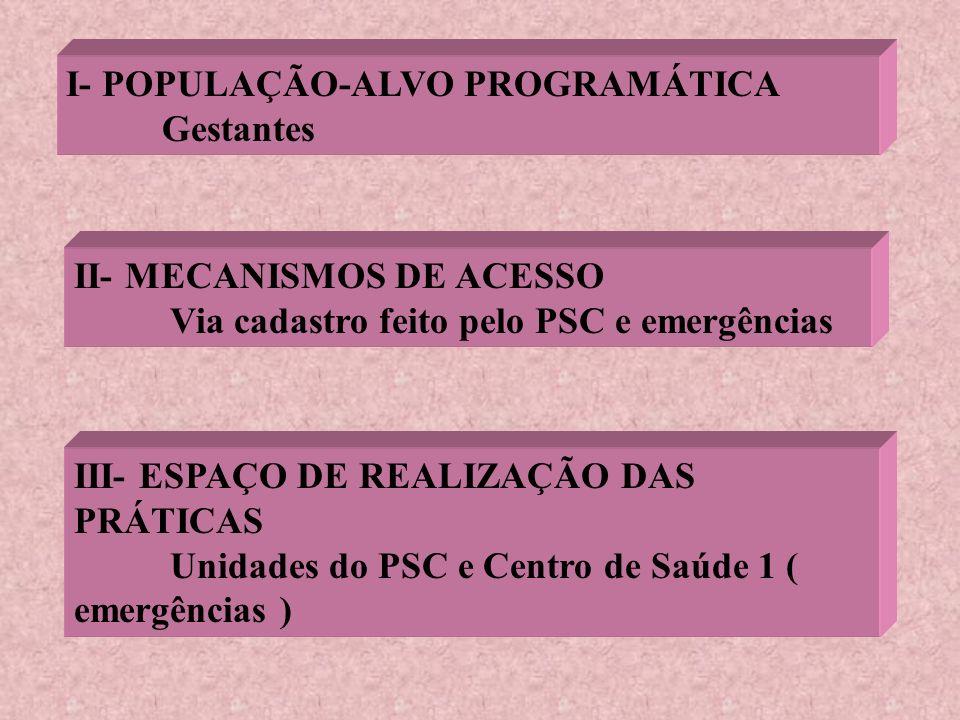 I- POPULAÇÃO-ALVO PROGRAMÁTICA Gestantes II- MECANISMOS DE ACESSO Via cadastro feito pelo PSC e emergências III- ESPAÇO DE REALIZAÇÃO DAS PRÁTICAS Uni