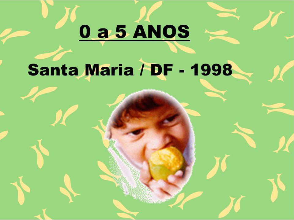 0 a 5 ANOS Santa Maria / DF - 1998
