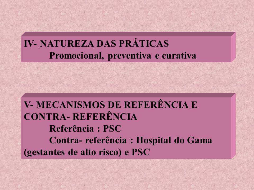 IV- NATUREZA DAS PRÁTICAS Promocional, preventiva e curativa V- MECANISMOS DE REFERÊNCIA E CONTRA- REFERÊNCIA Referência : PSC Contra- referência : Ho