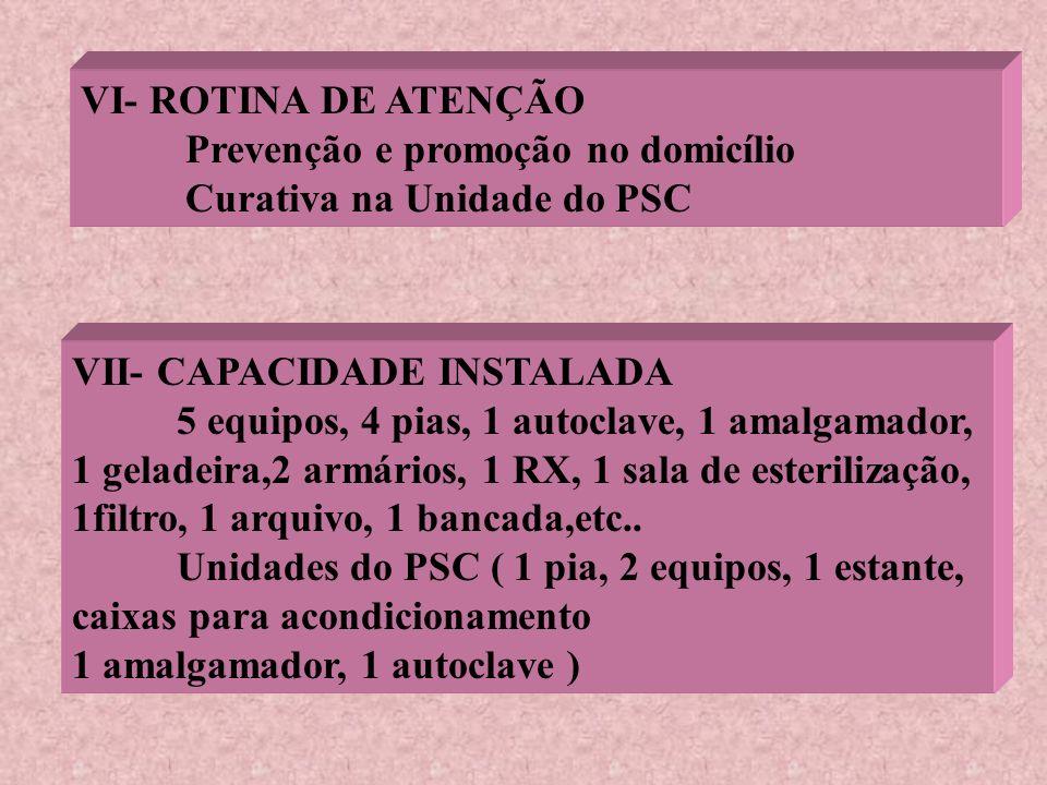 VI- ROTINA DE ATENÇÃO Prevenção e promoção no domicílio Curativa na Unidade do PSC VII- CAPACIDADE INSTALADA 5 equipos, 4 pias, 1 autoclave, 1 amalgam