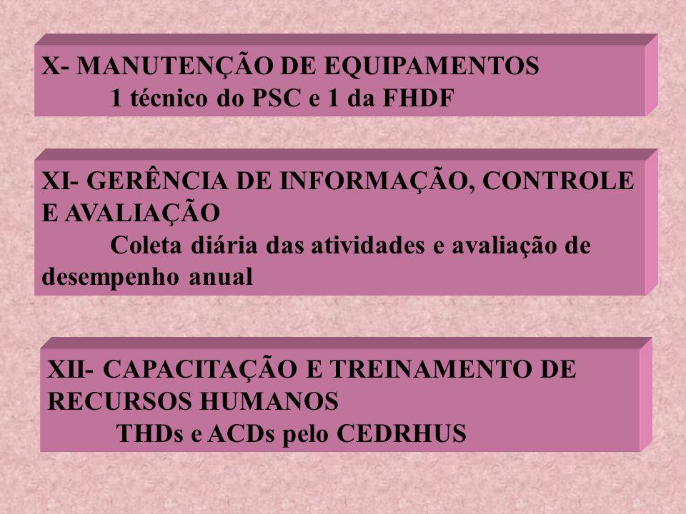 X- MANUTENÇÃO DE EQUIPAMENTOS 1 técnico do PSC e 1 da FHDF XI- GERÊNCIA DE INFORMAÇÃO, CONTROLE E AVALIAÇÃO Coleta diária das atividades e avaliação d