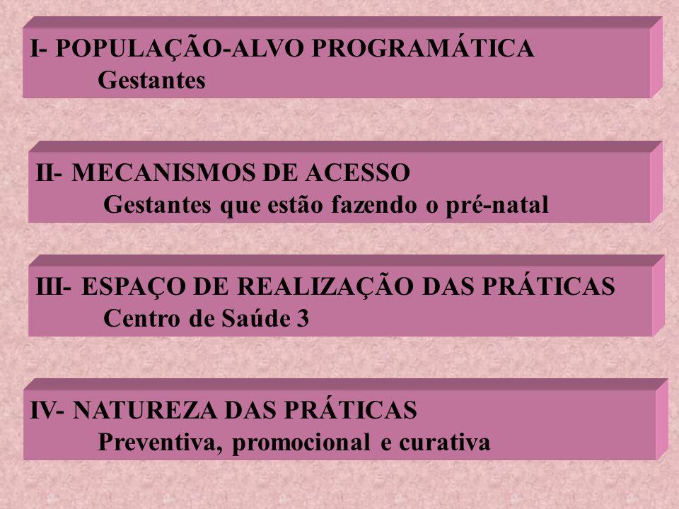 I- POPULAÇÃO-ALVO PROGRAMÁTICA Gestantes II- MECANISMOS DE ACESSO Gestantes que estão fazendo o pré-natal III- ESPAÇO DE REALIZAÇÃO DAS PRÁTICAS Centr