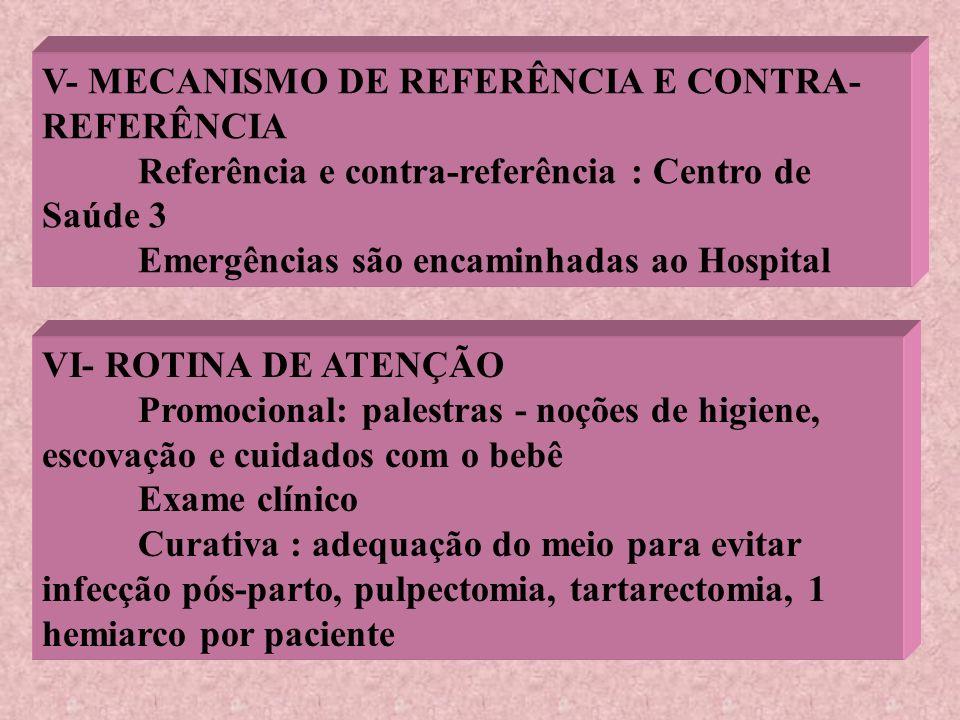 V- MECANISMO DE REFERÊNCIA E CONTRA- REFERÊNCIA Referência e contra-referência : Centro de Saúde 3 Emergências são encaminhadas ao Hospital VI- ROTINA