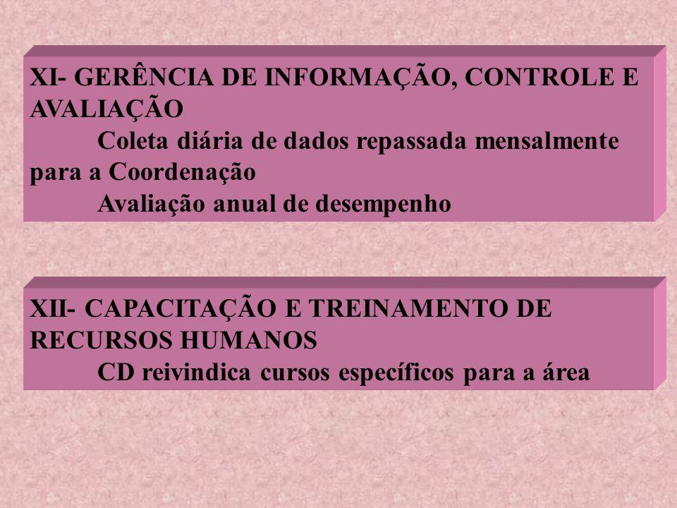 XI- GERÊNCIA DE INFORMAÇÃO, CONTROLE E AVALIAÇÃO Coleta diária de dados repassada mensalmente para a Coordenação Avaliação anual de desempenho XII- CA