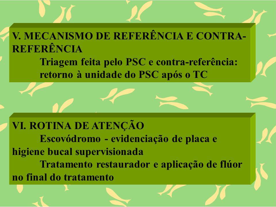 V. MECANISMO DE REFERÊNCIA E CONTRA- REFERÊNCIA Triagem feita pelo PSC e contra-referência: retorno à unidade do PSC após o TC VI. ROTINA DE ATENÇÃO E