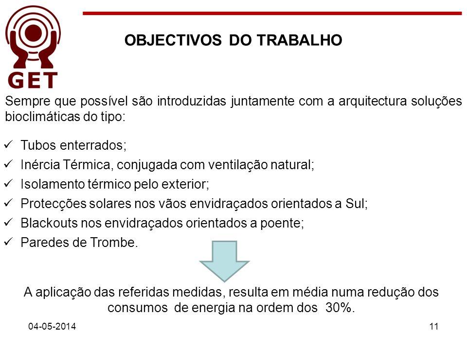 04-05-201411 Sempre que possível são introduzidas juntamente com a arquitectura soluções bioclimáticas do tipo: OBJECTIVOS DO TRABALHO Tubos enterrado