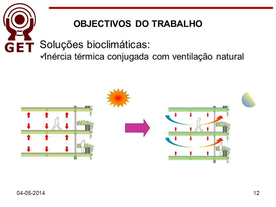 04-05-201412 OBJECTIVOS DO TRABALHO Soluções bioclimáticas: Inércia térmica conjugada com ventilação natural