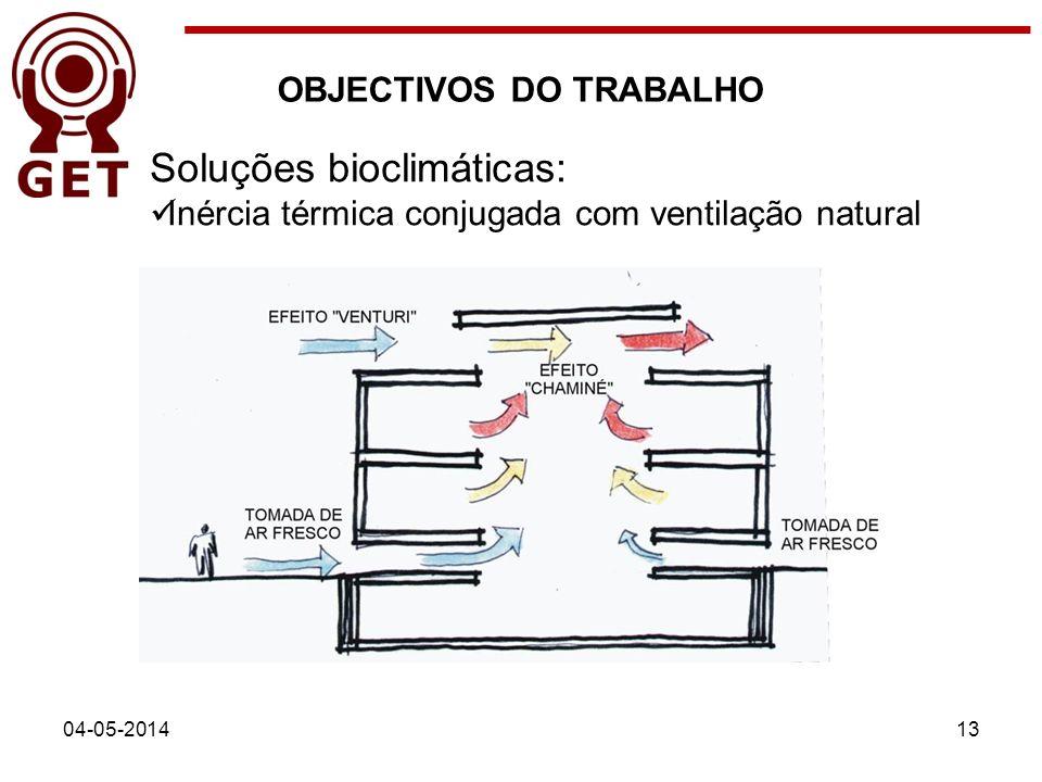 04-05-201413 OBJECTIVOS DO TRABALHO Soluções bioclimáticas: Inércia térmica conjugada com ventilação natural