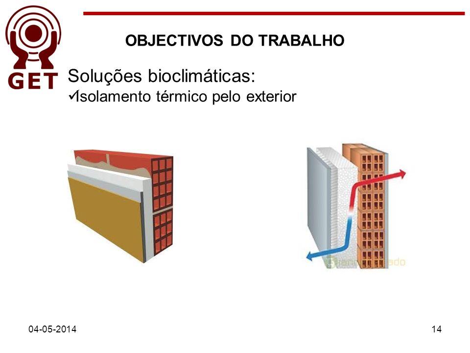 04-05-201414 OBJECTIVOS DO TRABALHO Soluções bioclimáticas: Isolamento térmico pelo exterior