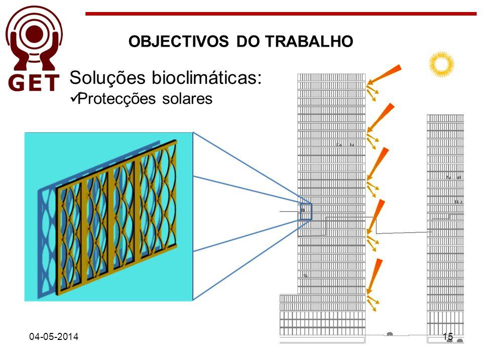 04-05-201415 OBJECTIVOS DO TRABALHO Soluções bioclimáticas: Protecções solares