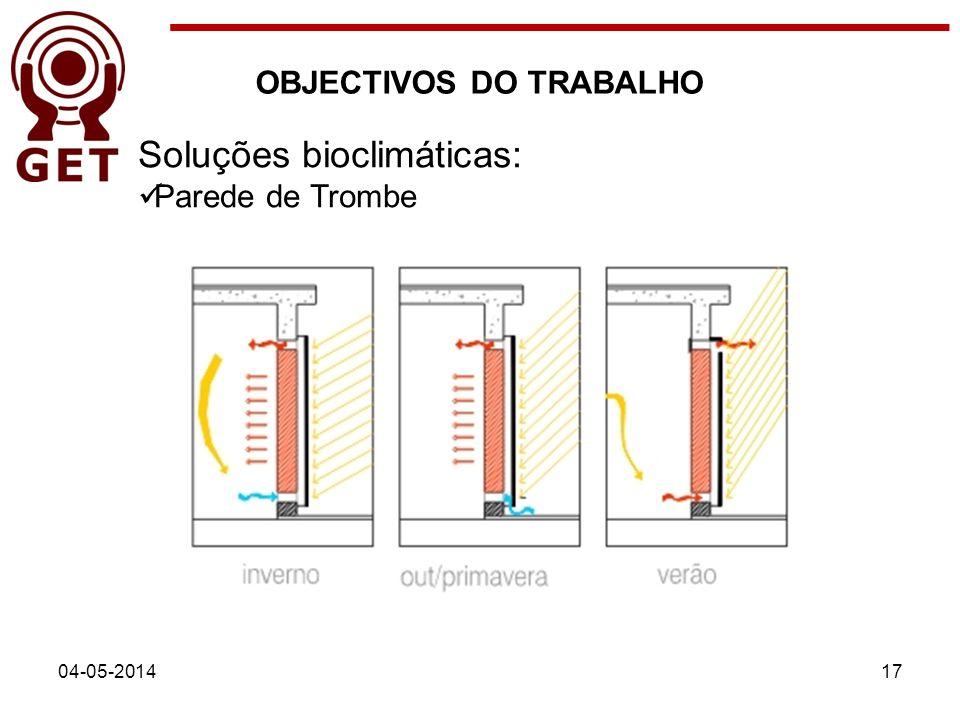 04-05-201417 OBJECTIVOS DO TRABALHO Soluções bioclimáticas: Parede de Trombe