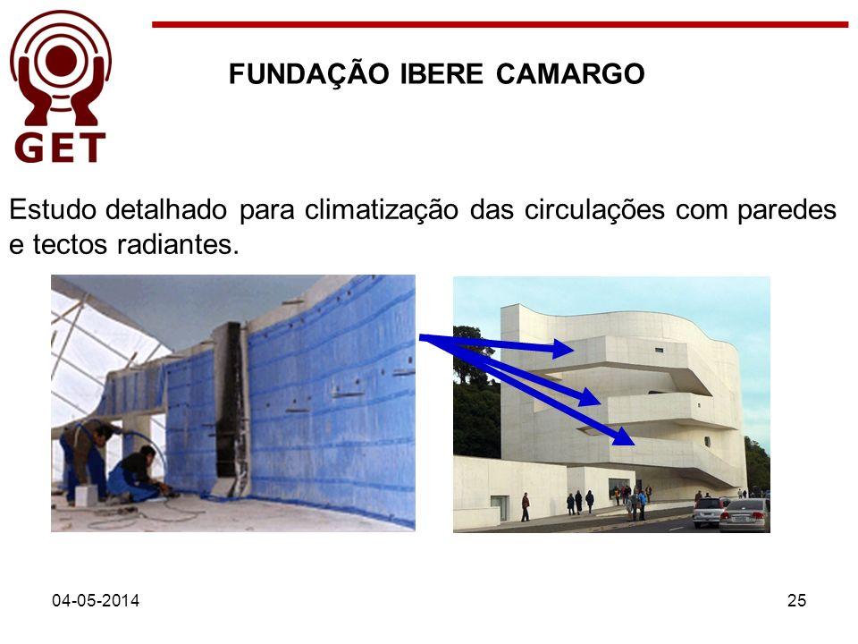 04-05-201425 FUNDAÇÃO IBERE CAMARGO Estudo detalhado para climatização das circulações com paredes e tectos radiantes.