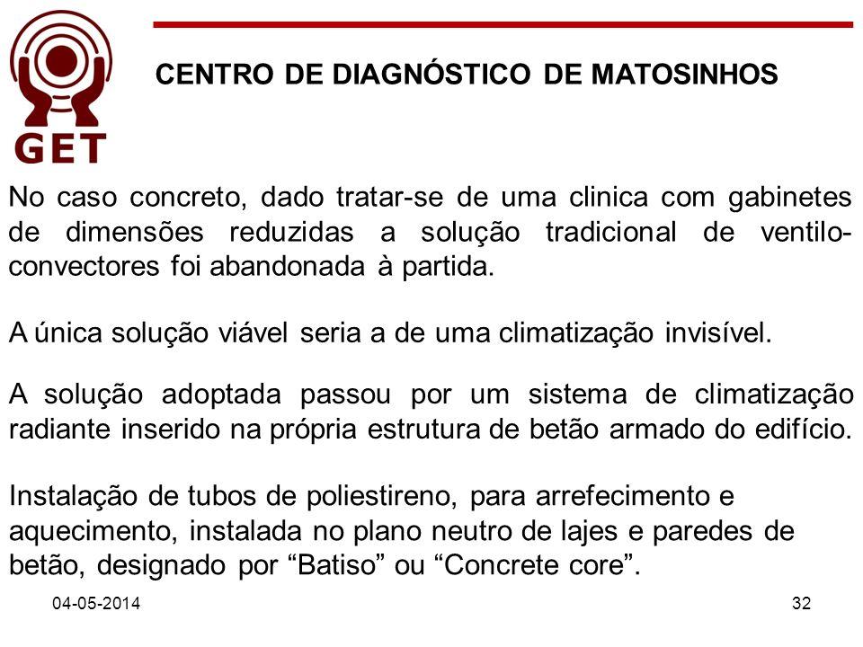 CENTRO DE DIAGNÓSTICO DE MATOSINHOS 04-05-201432 No caso concreto, dado tratar-se de uma clinica com gabinetes de dimensões reduzidas a solução tradic