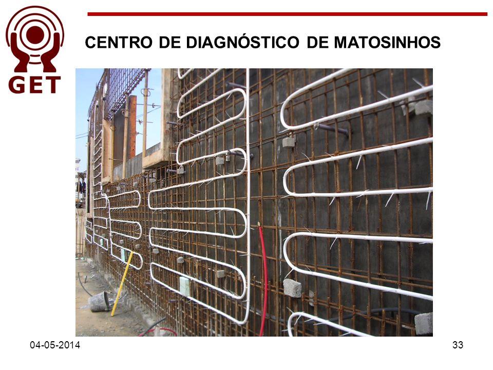 CENTRO DE DIAGNÓSTICO DE MATOSINHOS 04-05-201433