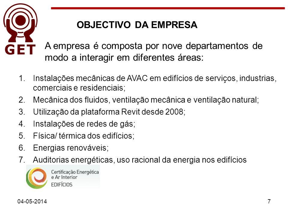 04-05-20147 1.Instalações mecânicas de AVAC em edifícios de serviços, industrias, comerciais e residenciais; 2.Mecânica dos fluidos, ventilação mecâni