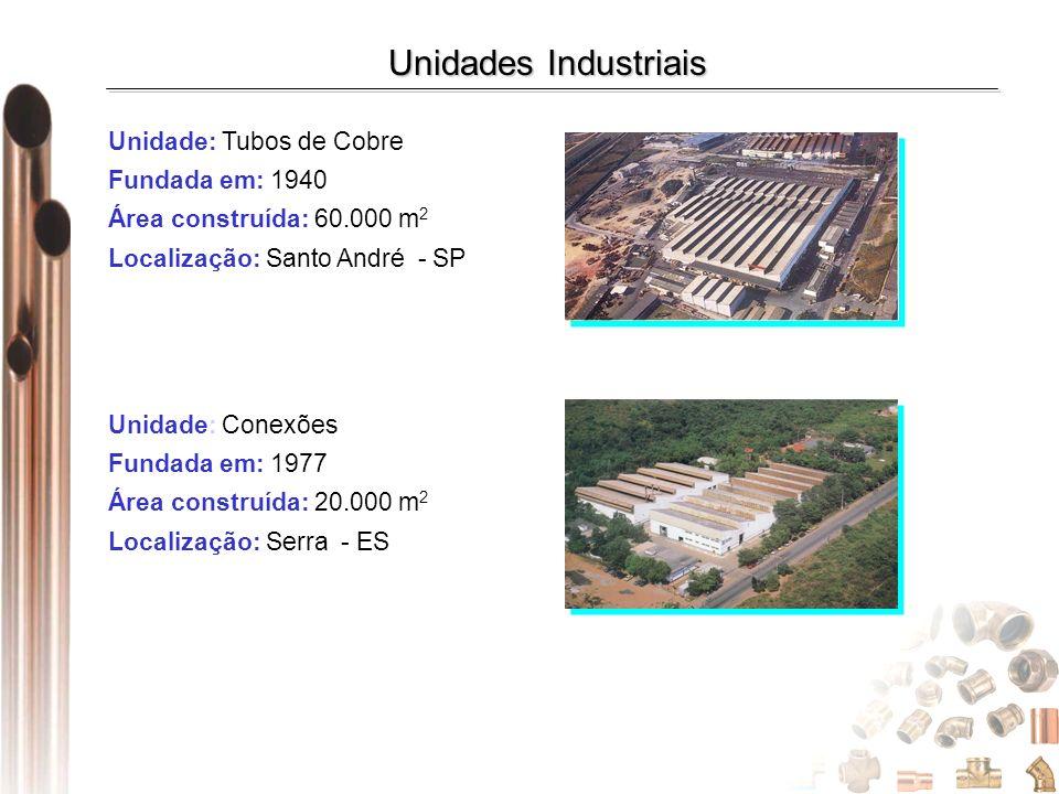 Unidade: Tubos de Cobre Fundada em: 1940 Área construída: 60.000 m 2 Localização: Santo André - SP Unidade: Conexões Fundada em: 1977 Área construída: 20.000 m 2 Localização: Serra - ES Unidades Industriais