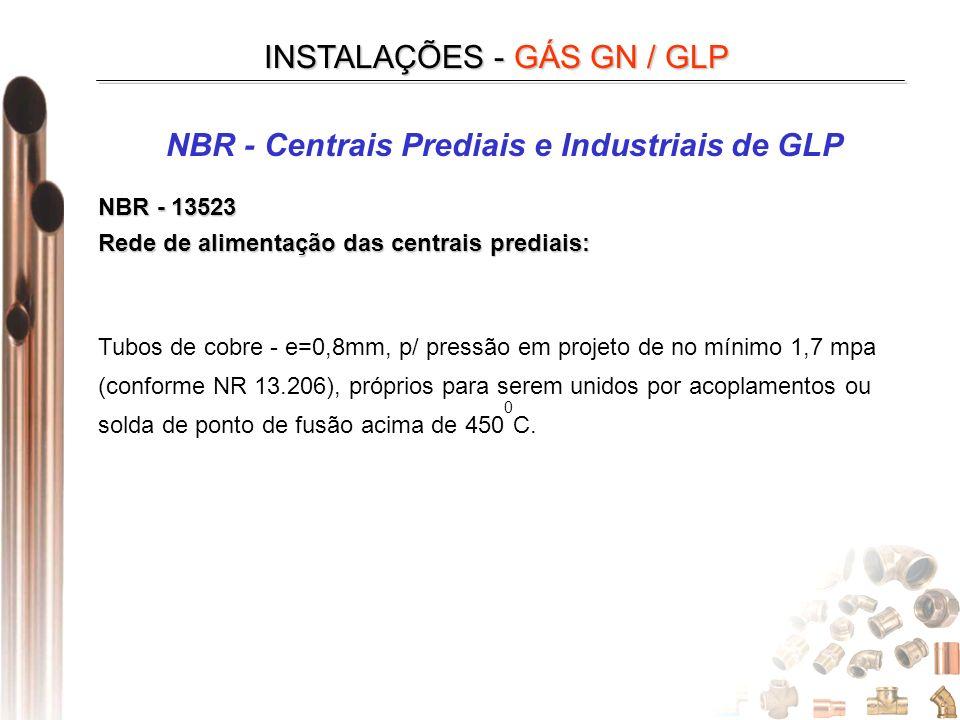 NBR - 13523 Rede de alimentação das centrais prediais: NBR - Centrais Prediais e Industriais de GLP Tubos de cobre - e=0,8mm, p/ pressão em projeto de no mínimo 1,7 mpa (conforme NR 13.206), próprios para serem unidos por acoplamentos ou solda de ponto de fusão acima de 450 0 C.