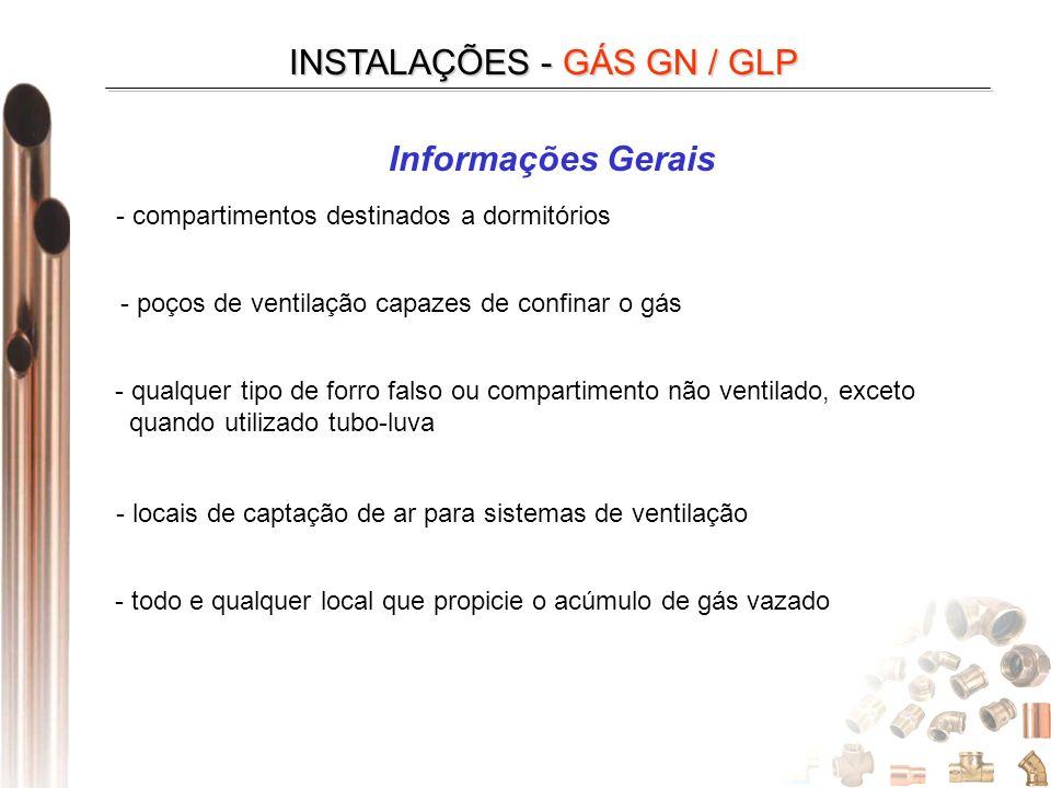 INSTALAÇÕES - GÁS GN / GLP Informações Gerais - compartimentos destinados a dormitórios - poços de ventilação capazes de confinar o gás - qualquer tip