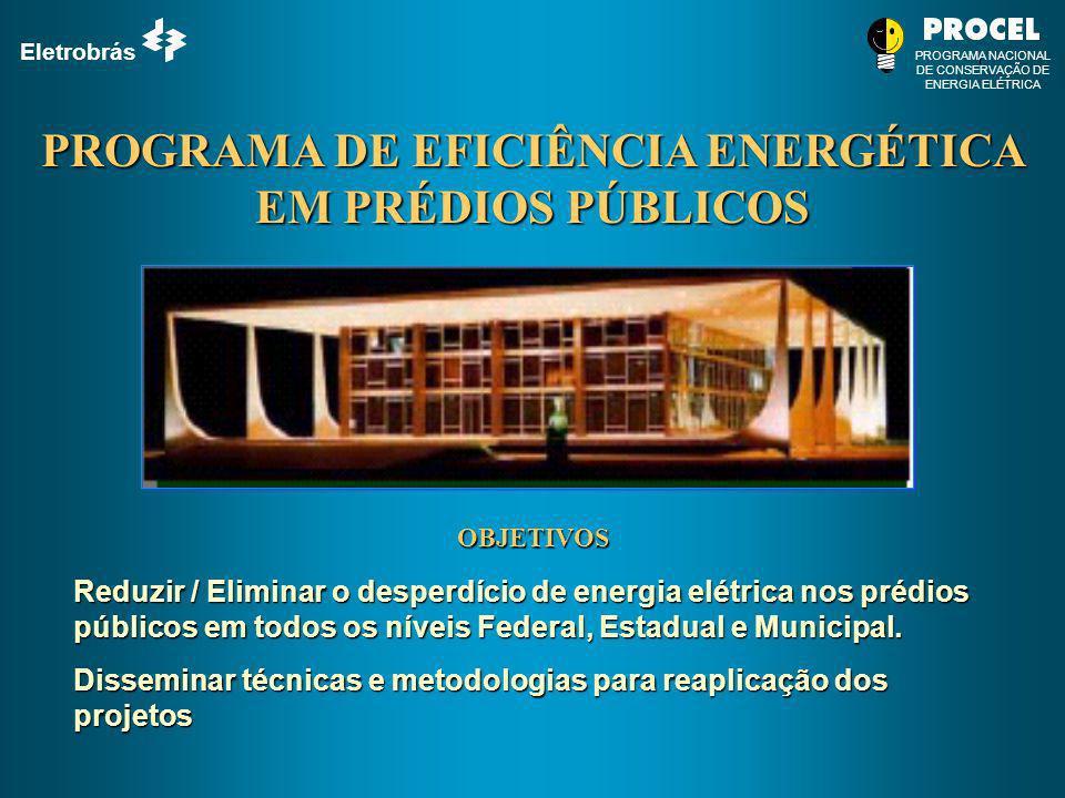 Eletrobrás PROGRAMA NACIONAL DE CONSERVAÇÃO DE ENERGIA ELÉTRICA PROGRAMA DE EFICIÊNCIA ENERGÉTICA EM PRÉDIOS PÚBLICOS Reduzir / Eliminar o desperdício