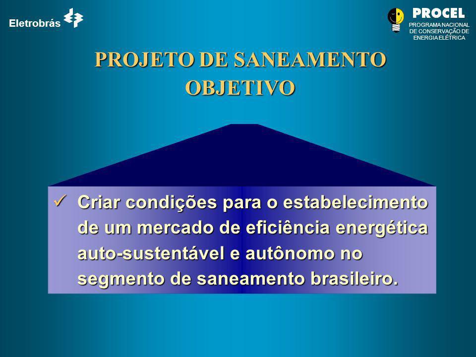 Eletrobrás PROGRAMA NACIONAL DE CONSERVAÇÃO DE ENERGIA ELÉTRICA Criar condições para o estabelecimento de um mercado de eficiência energética auto-sus