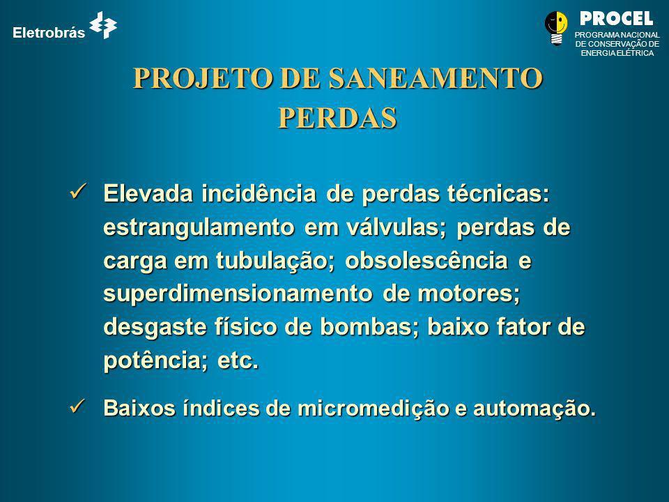 Eletrobrás PROGRAMA NACIONAL DE CONSERVAÇÃO DE ENERGIA ELÉTRICA Elevada incidência de perdas técnicas: estrangulamento em válvulas; perdas de carga em
