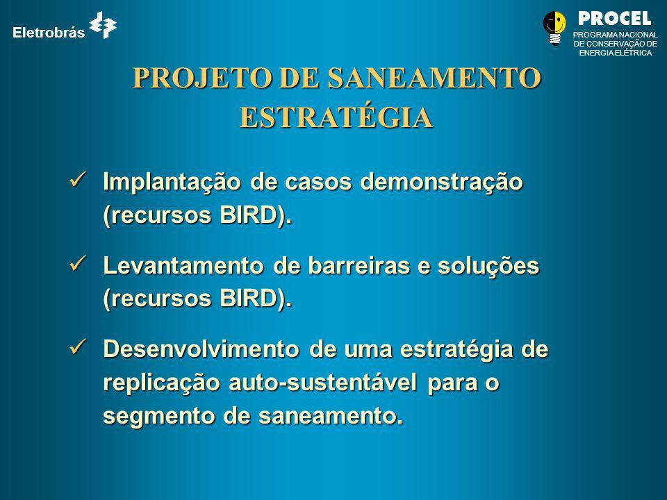 Eletrobrás PROGRAMA NACIONAL DE CONSERVAÇÃO DE ENERGIA ELÉTRICA Implantação de casos demonstração (recursos BIRD). Implantação de casos demonstração (