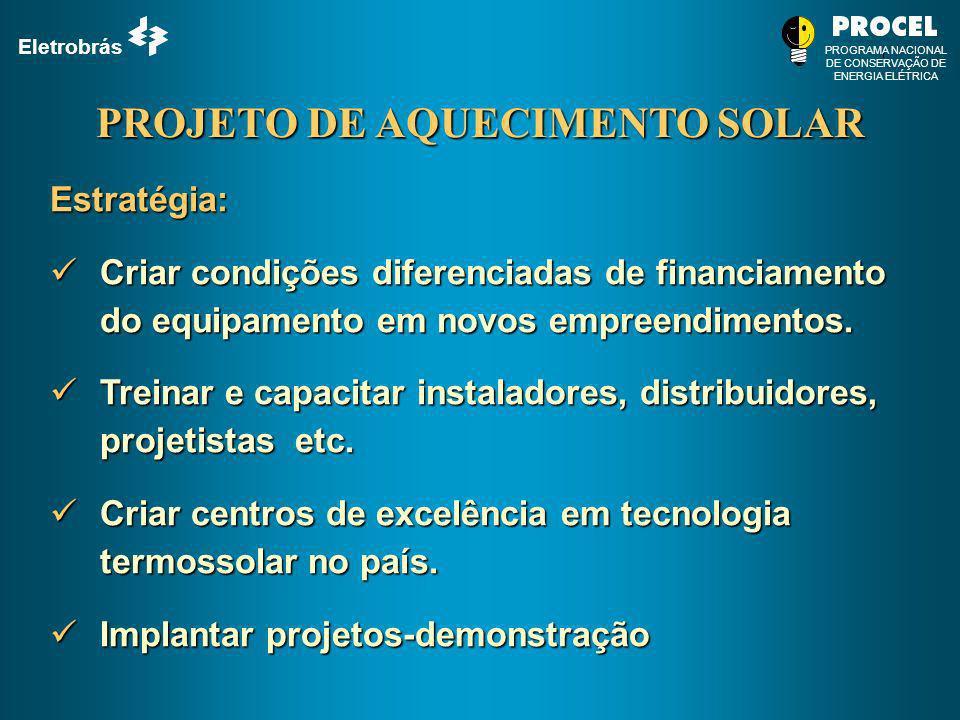 Eletrobrás PROGRAMA NACIONAL DE CONSERVAÇÃO DE ENERGIA ELÉTRICA Estratégia: Criar condições diferenciadas de financiamento do equipamento em novos emp