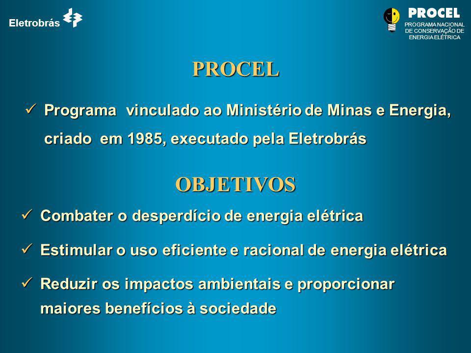 Eletrobrás PROGRAMA NACIONAL DE CONSERVAÇÃO DE ENERGIA ELÉTRICA Programa vinculado ao Ministério de Minas e Energia, criado em 1985, executado pela El