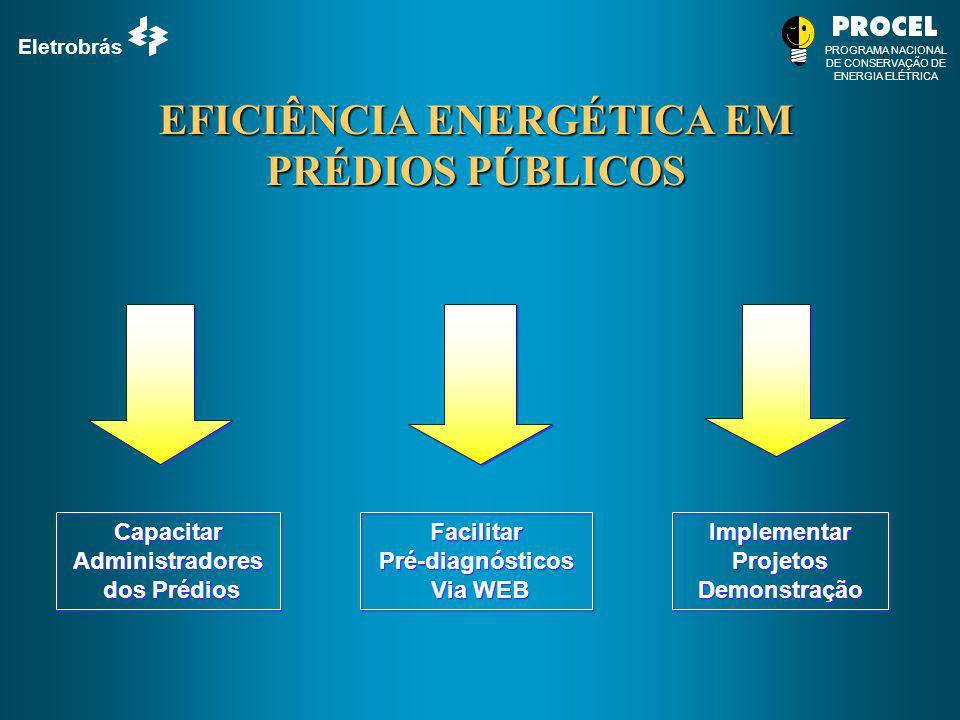 Eletrobrás PROGRAMA NACIONAL DE CONSERVAÇÃO DE ENERGIA ELÉTRICA EFICIÊNCIA ENERGÉTICA EM PRÉDIOS PÚBLICOS Capacitar Administradores dos Prédios Capaci