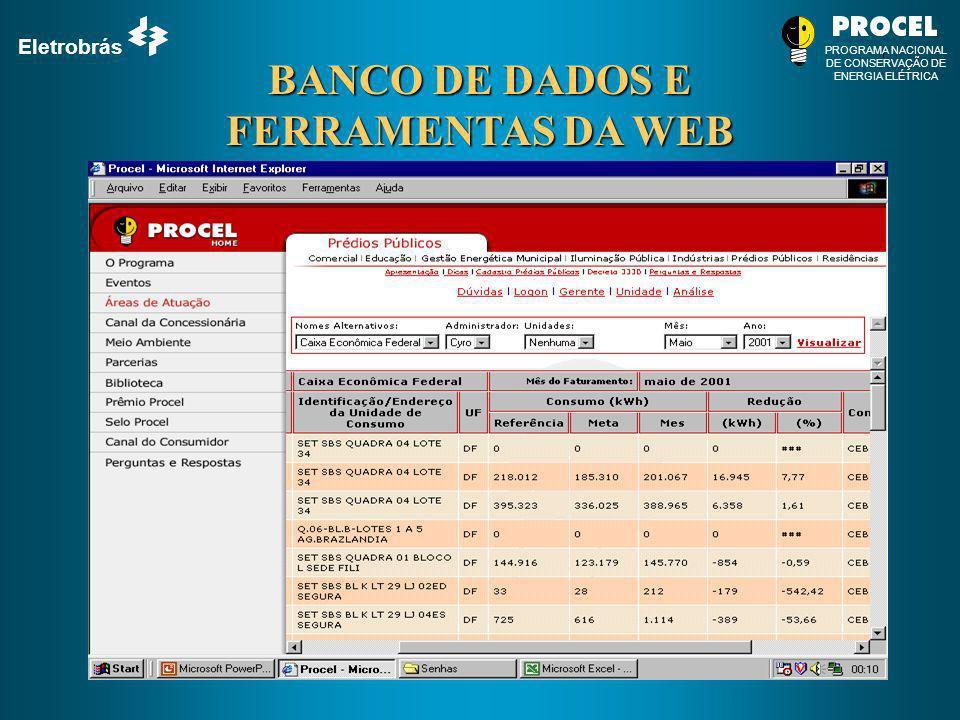 Eletrobrás PROGRAMA NACIONAL DE CONSERVAÇÃO DE ENERGIA ELÉTRICA BANCO DE DADOS E FERRAMENTAS DA WEB