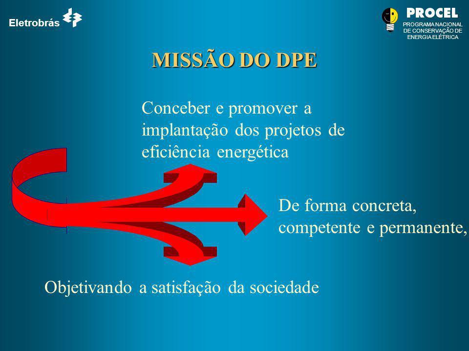 Eletrobrás PROGRAMA NACIONAL DE CONSERVAÇÃO DE ENERGIA ELÉTRICA MISSÃO DO DPE Objetivando a satisfação da sociedade Conceber e promover a implantação