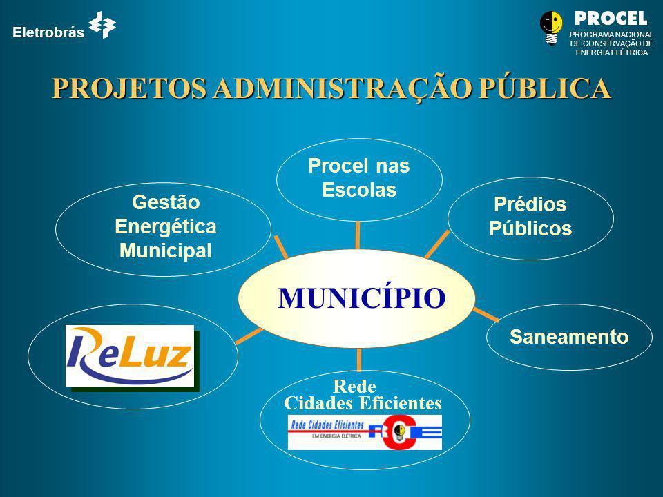 Eletrobrás PROGRAMA NACIONAL DE CONSERVAÇÃO DE ENERGIA ELÉTRICA PROJETOS ADMINISTRAÇÃO PÚBLICA MUNICÍPIO Prédios Públicos Gestão Energética Municipal