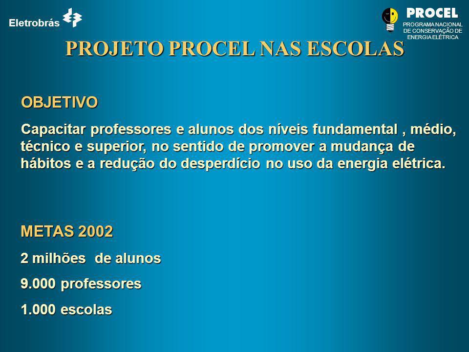 Eletrobrás PROGRAMA NACIONAL DE CONSERVAÇÃO DE ENERGIA ELÉTRICA PROJETO PROCEL NAS ESCOLAS OBJETIVO OBJETIVO Capacitar professores e alunos dos níveis